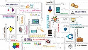 tácticas a usar en estrategias de content marketing