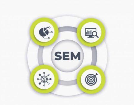 ¿Qué es el SEM y el marketing de búsqueda pago?