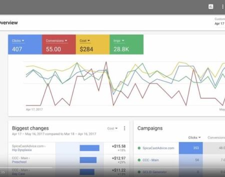 GOOGLE ADS: Ponga en marcha sus estrategias de Marketing